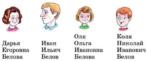 Русский язык 1 класс учебник Канакина страница 125