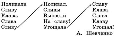 Русский язык 1 класс учебник Канакина страница 127