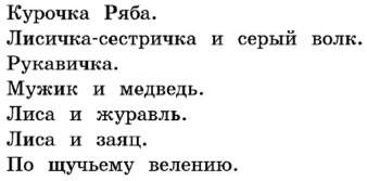 Русский язык 1 класс учебник Канакина страница 129