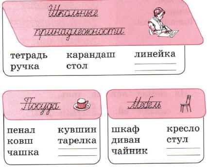 Русский язык 1 класс рабочая тетрадь Канакина страница 13