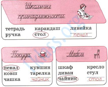 Русский язык 1 класс рабочая тетрадь Канакина страница 13 - упражнение 4