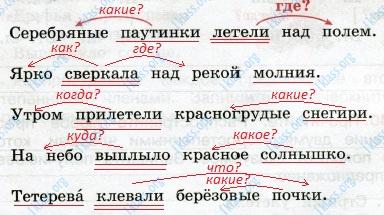 Русский язык 3 класс рабочая тетрадь Канакина 1 часть страница 13 - упражнение 28