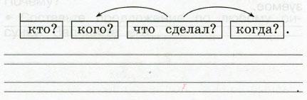 Русский язык 2 класс рабочая тетрадь Канакина 1 часть страница 13 упражнение 25-1