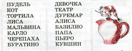 Русский язык 3 класс рабочая тетрадь Канакина 2 часть страница 13