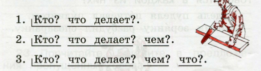 Русский язык 2 класс рабочая тетрадь Канакина 1 часть страница 14 упражнение 27