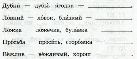 Русский язык 2 класс рабочая тетрадь Канакина 2 часть страница 15