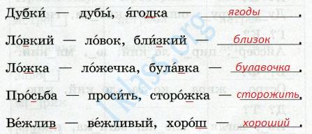 Русский язык 2 класс рабочая тетрадь Канакина 2 часть страница 15 - упражнение 29