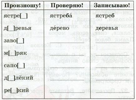 Русский язык 2 класс рабочая тетрадь Канакина 2 часть страница 17
