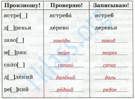 Русский язык 2 класс рабочая тетрадь Канакина 2 часть страница 17 - упражнение 34