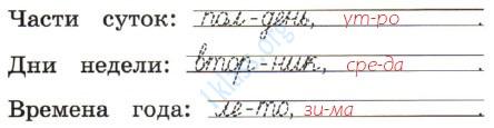 Русский язык 1 класс рабочая тетрадь Канакина страница 18 - упражнение 2