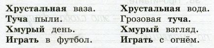 Русский язык 2 класс рабочая тетрадь Канакина 1 часть страница 19 упражнение 36