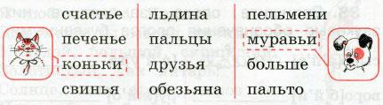 Русский язык 2 класс рабочая тетрадь Канакина 2 часть страница 20
