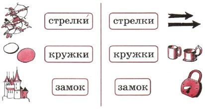 Русский язык 1 класс рабочая тетрадь Канакина страница 21
