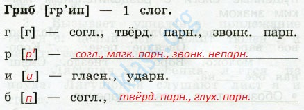 Русский язык 2 класс рабочая тетрадь Канакина 2 часть страница 22 - упражнение 46