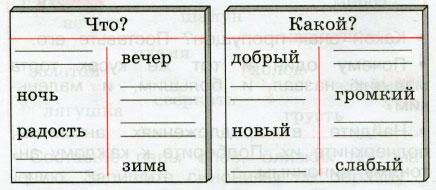 Русский язык 2 класс рабочая тетрадь Канакина 1 часть страница 22 упражнение 45