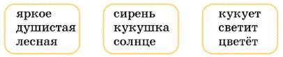 Русский язык 1 класс учебник Канакина страница 22