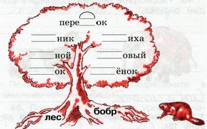 Русский язык 2 класс рабочая тетрадь Канакина 1 часть страница 24 упражнение 48
