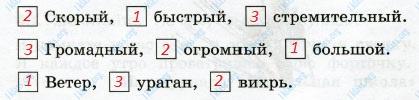 Русский язык 3 класс рабочая тетрадь Канакина 1 часть страница 24 - упражнение 52