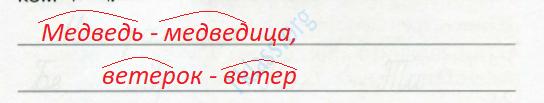 Русский язык 2 класс рабочая тетрадь Канакина 2 часть страница 25 - упражнение 53