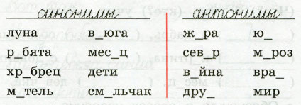 Русский язык 2 класс рабочая тетрадь Канакина 2 часть страница 26
