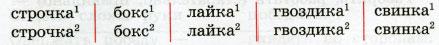 Русский язык 3 класс рабочая тетрадь Канакина 1 часть страница 27