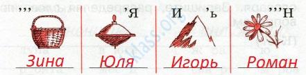 Русский язык 2 класс рабочая тетрадь Канакина 2 часть страница 28 - упражнение 59
