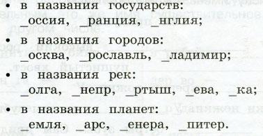 Русский язык 2 класс рабочая тетрадь Канакина 2 часть страница 29