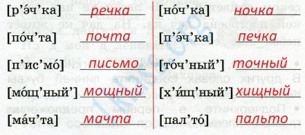 Русский язык 2 класс рабочая тетрадь Канакина 2 часть страница 3 - упражнение 2