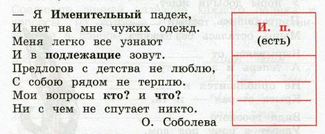 Русский язык 3 класс рабочая тетрадь Канакина 2 часть страница 30