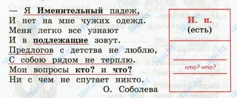 Русский язык 3 класс рабочая тетрадь Канакина 2 часть страница 30 - упражнение 64