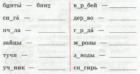 Русский язык 2 класс рабочая тетрадь Канакина 2 часть страница 31