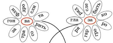 Русский язык 1 класс учебник Канакина страница 33
