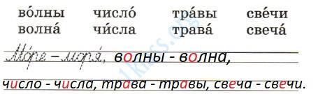 Русский язык 1 класс рабочая тетрадь Канакина страница 34 - упражнение 9