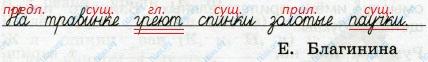 Русский язык 3 класс рабочая тетрадь Канакина 1 часть страница 34 - упражнение 78