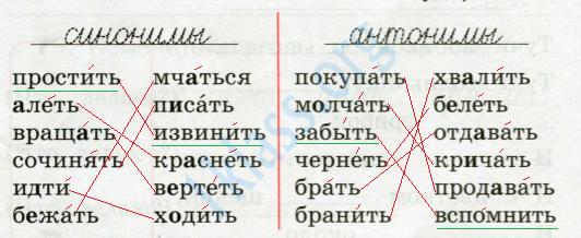 Русский язык 2 класс рабочая тетрадь Канакина 2 часть страница 35 - упражнение 75