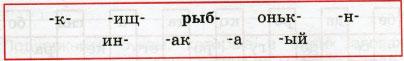 Русский язык 3 класс рабочая тетрадь Канакина 1 часть страница 35