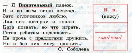 Русский язык 3 класс рабочая тетрадь Канакина 2 часть страница 36 - упражнение 77