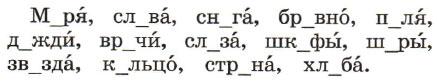 Русский язык 1 класс рабочая тетрадь Канакина страница 36