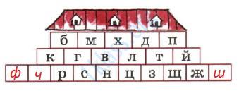 Русский язык 1 класс рабочая тетрадь Канакина страница 39 - упражнение 2