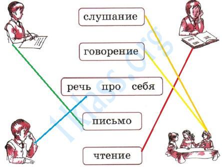 Русский язык 1 класс рабочая тетрадь Канакина страница 4 - упражнение 1