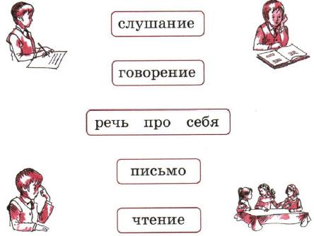 Русский язык 1 класс рабочая тетрадь Канакина страница 4