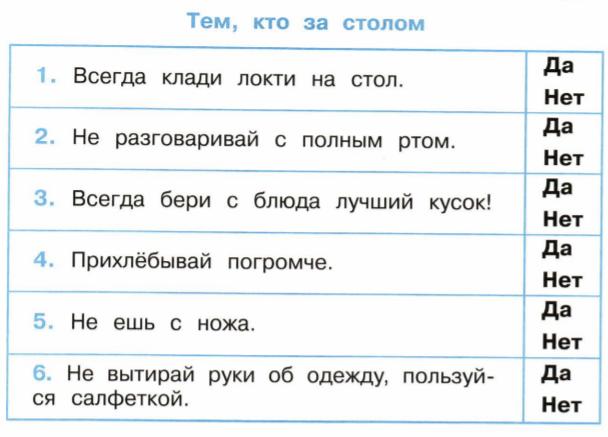 Окружающий мир 2 класс рабочая тетрадь Плешаков 2 часть страница 37 задание 4