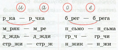 Русский язык 2 класс рабочая тетрадь Канакина 1 часть страница 41 упражнение 89