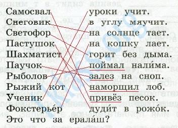 Русский язык 2 класс рабочая тетрадь Канакина 2 часть страница 41 - упражнение 89