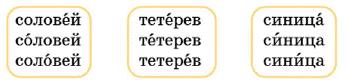 Русский язык 1 класс учебник Канакина страница 41