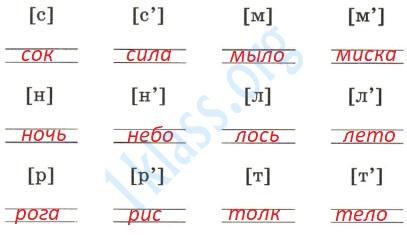 Русский язык 1 класс рабочая тетрадь Канакина страница 42 - упражнение 2