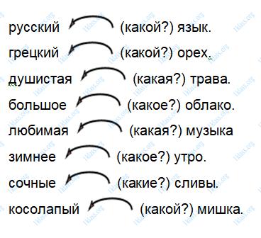 Русский язык 2 класс рабочая тетрадь Канакина 2 часть страница 43 - упражнение 92