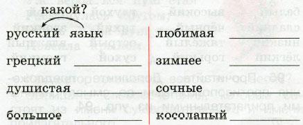 Русский язык 2 класс рабочая тетрадь Канакина 2 часть страница 43
