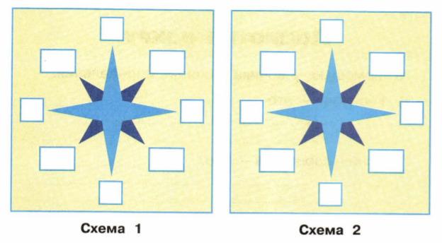 Окружающий мир 2 класс рабочая тетрадь Плешаков 2 часть страница 44 задание 3