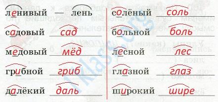 Русский язык 2 класс рабочая тетрадь Канакина 2 часть страница 45 - упражнение 98